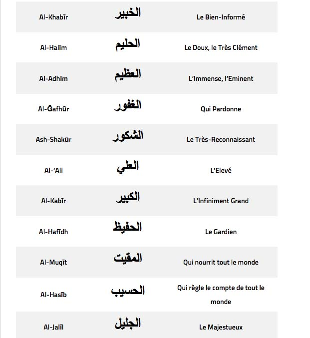 Islam- Les 99 noms de Dieu et leurs significations.4