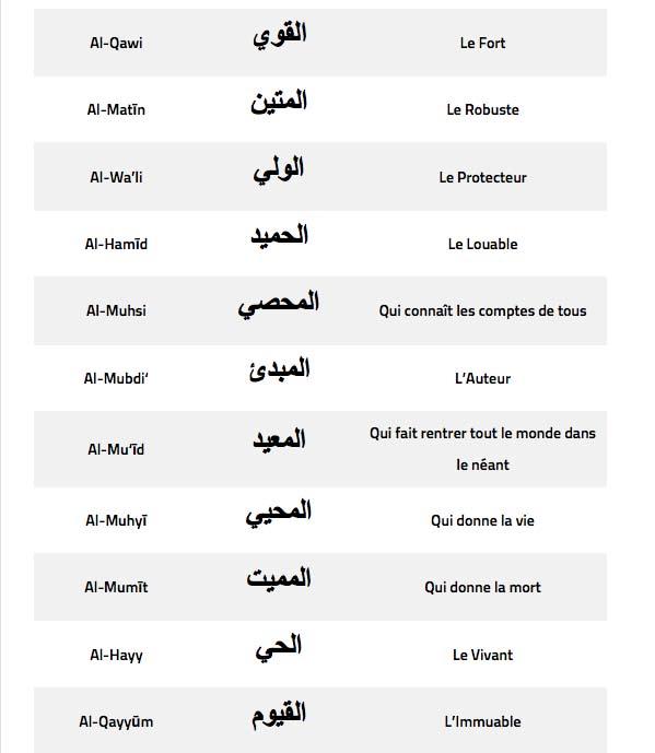 Islam- Les 99 noms de Dieu et leurs significations.6