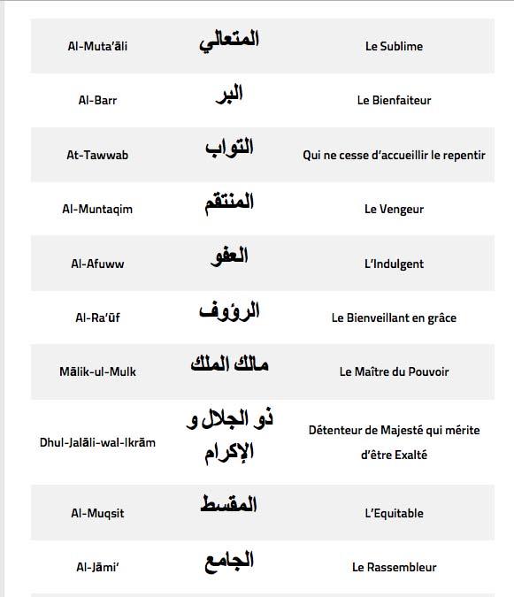 Islam- Les 99 noms de Dieu et leurs significations.8